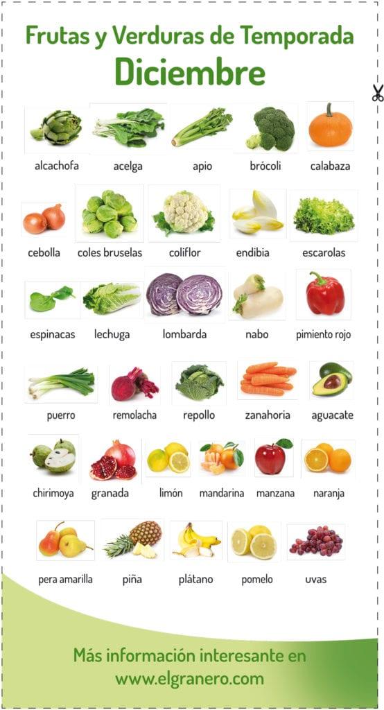 frutas_verduras_meses_diciembre img
